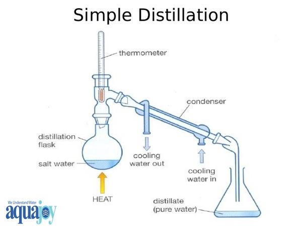 تصفیه آب به روش تقطیر